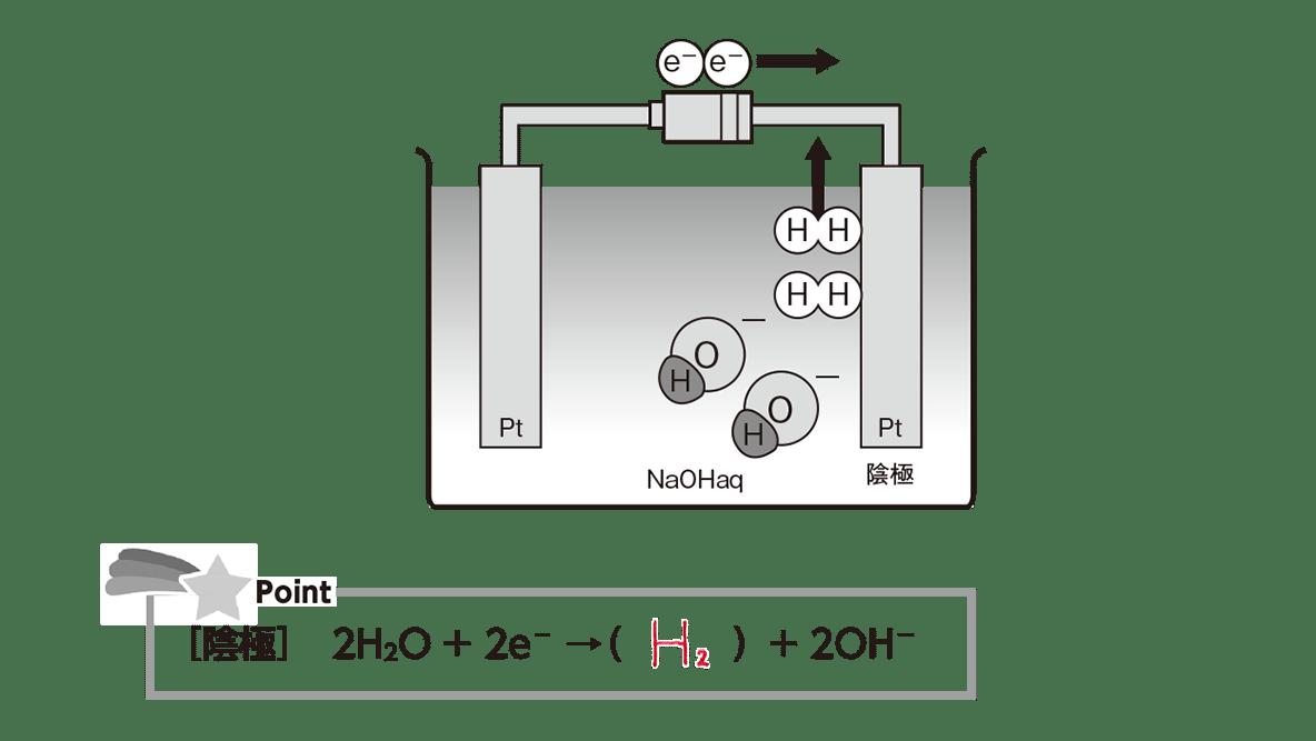 高校化学 化学反応とエネルギー21 ポイント1 答えあり