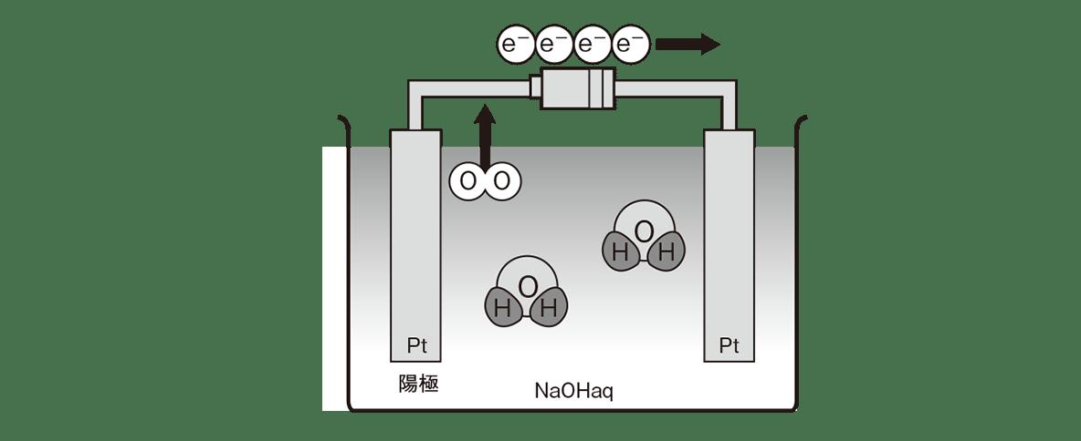 高校化学 化学反応とエネルギー21 ポイント2 図のみ