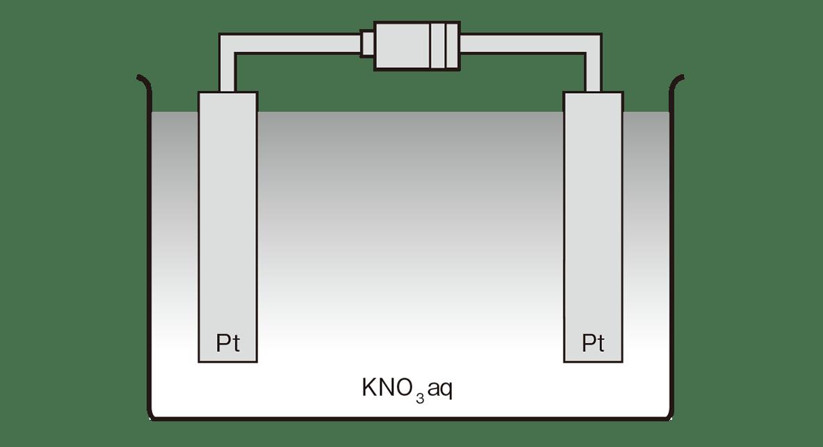 高校化学 化学反応とエネルギー22 ポイント1 図のみ
