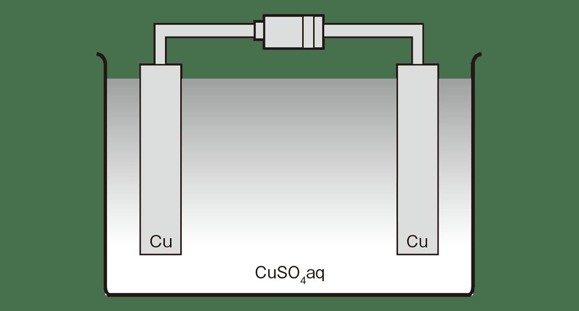 高校化学 化学反応とエネルギー22 ポイント2 図のみ
