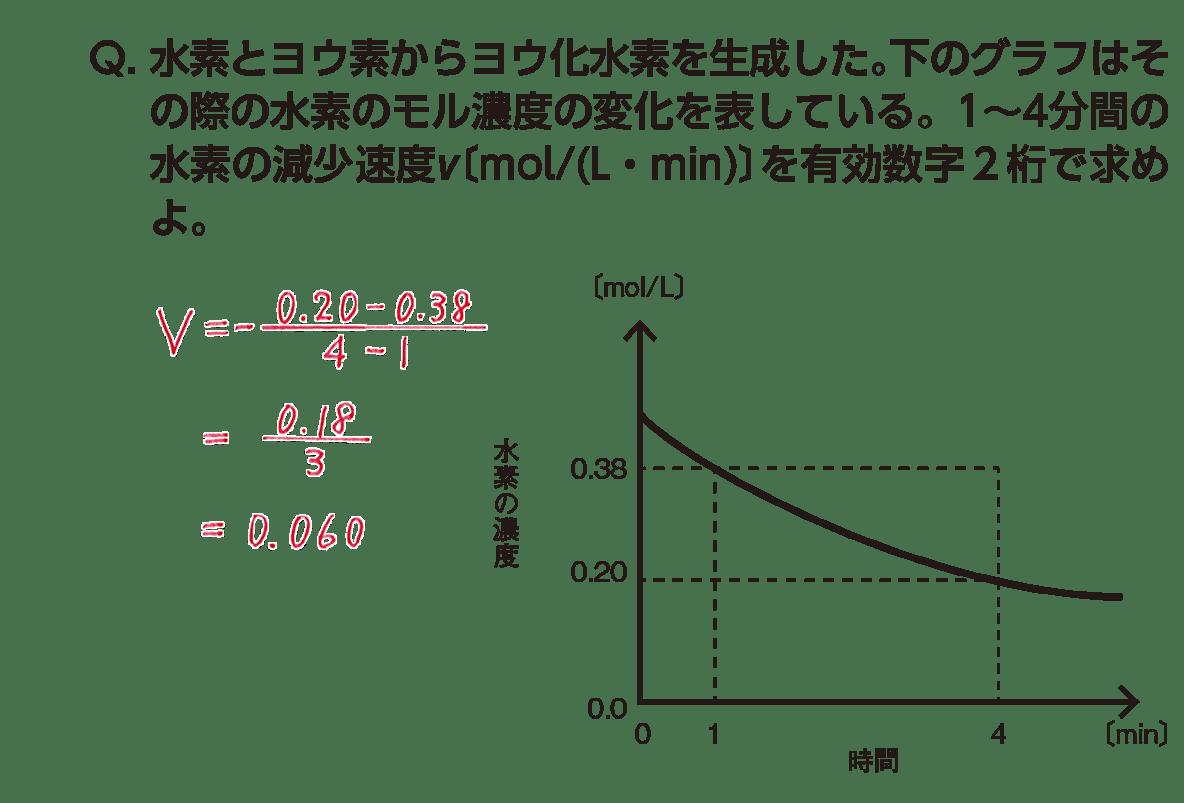 高校化学 化学反応の速さと平衡2 ポイント2 答えあり