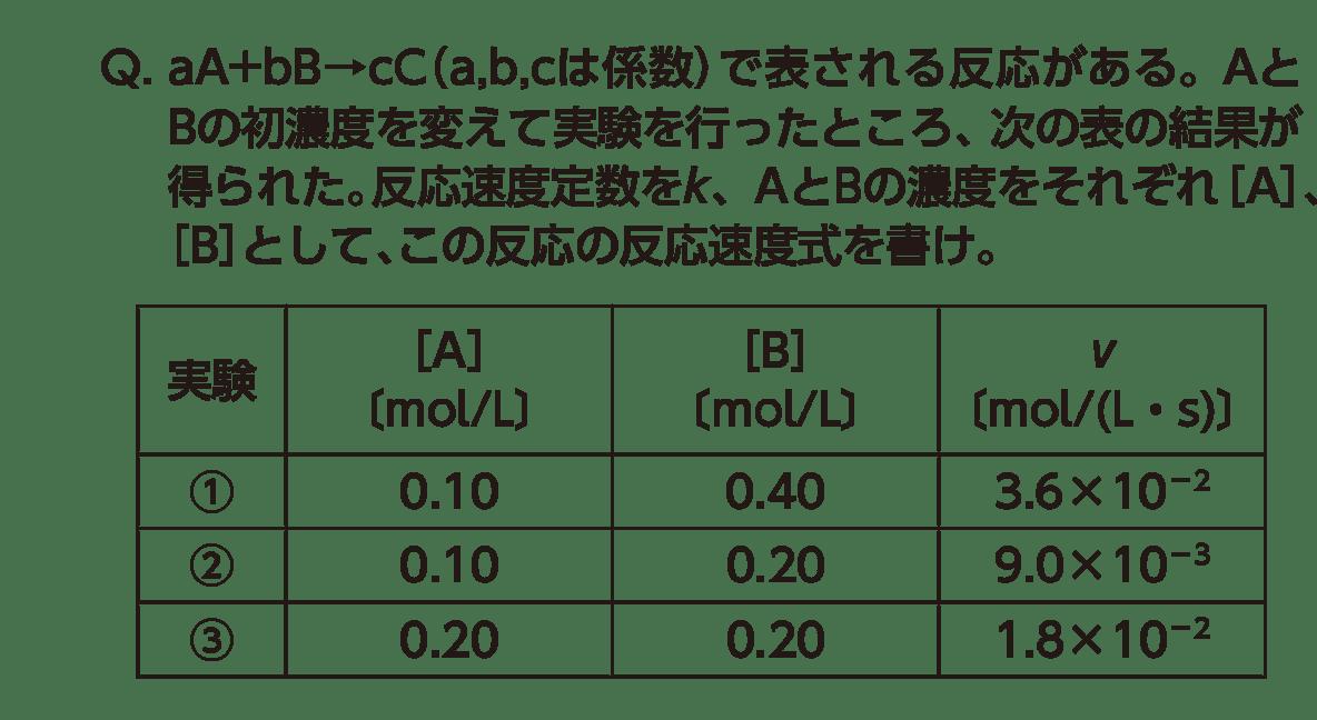 高校化学 化学反応の速さと平衡3 ポイント2 答えなし