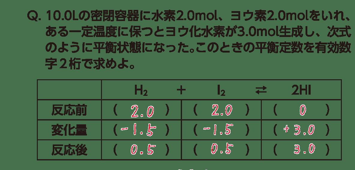 高校化学 化学反応の速さと平衡9 ポイント2 問題文と表 答えあり