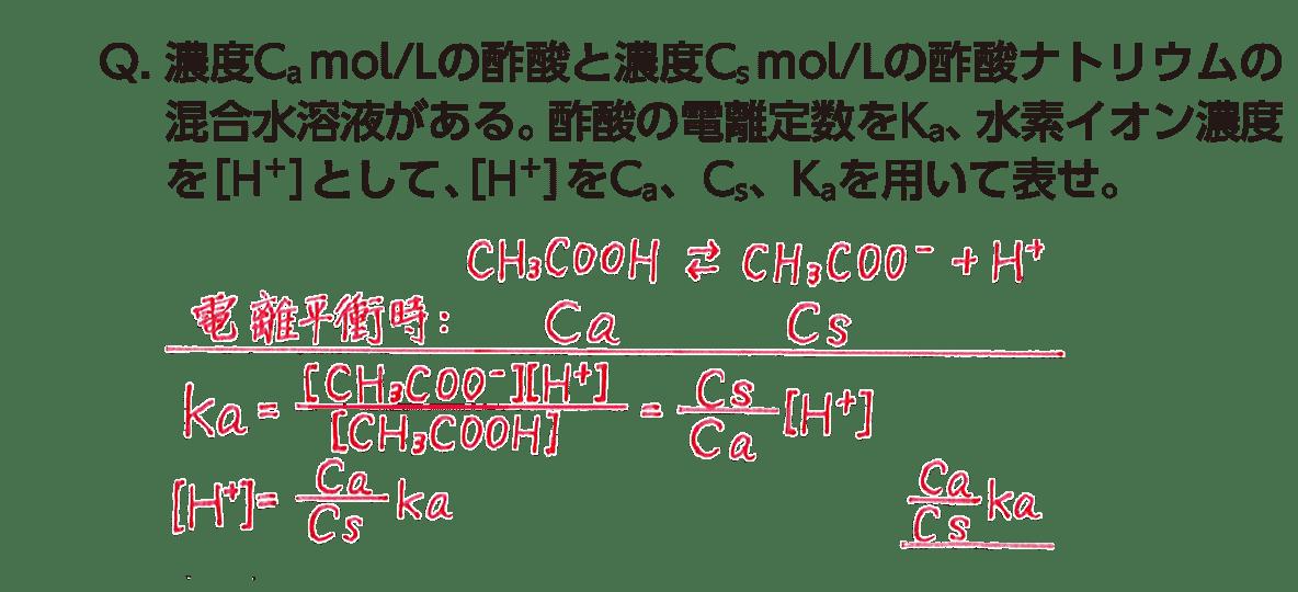 高校化学 化学反応の速さと平衡22 ポイント1 答えあり