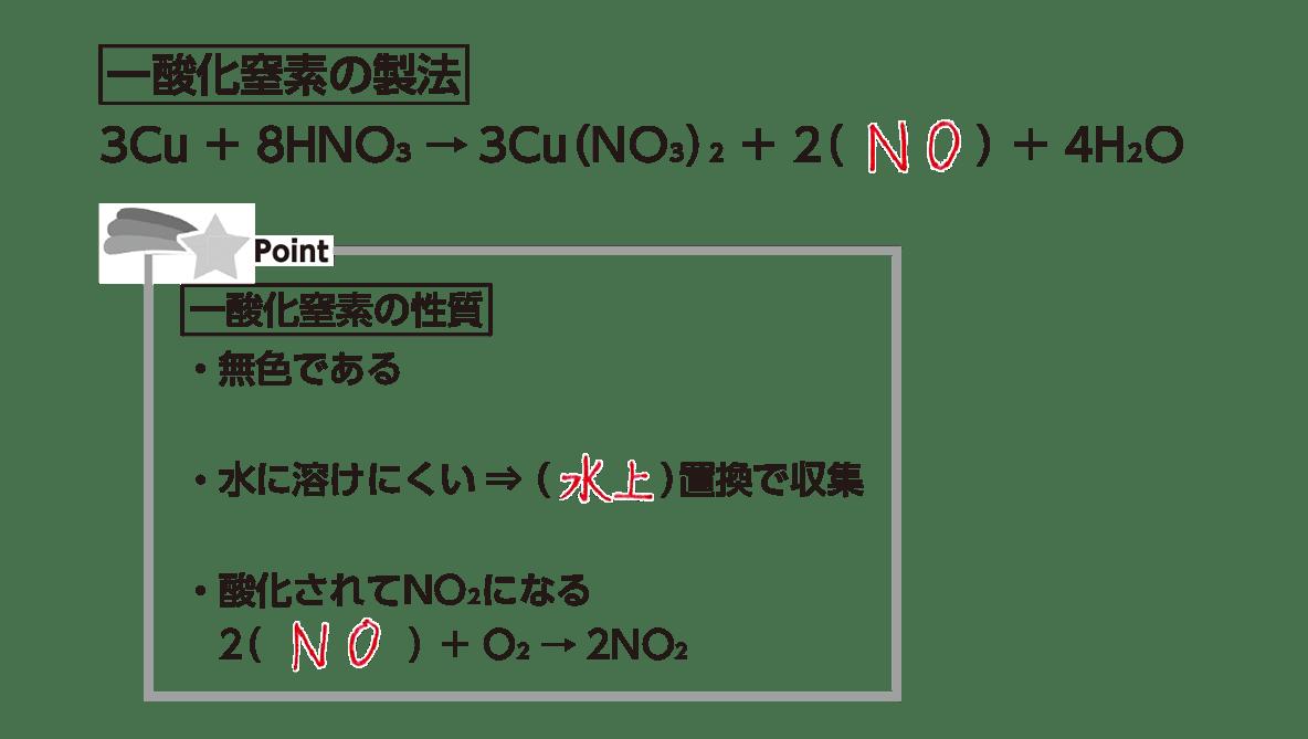 高校化学 無機物質12 ポイント1 答えあり