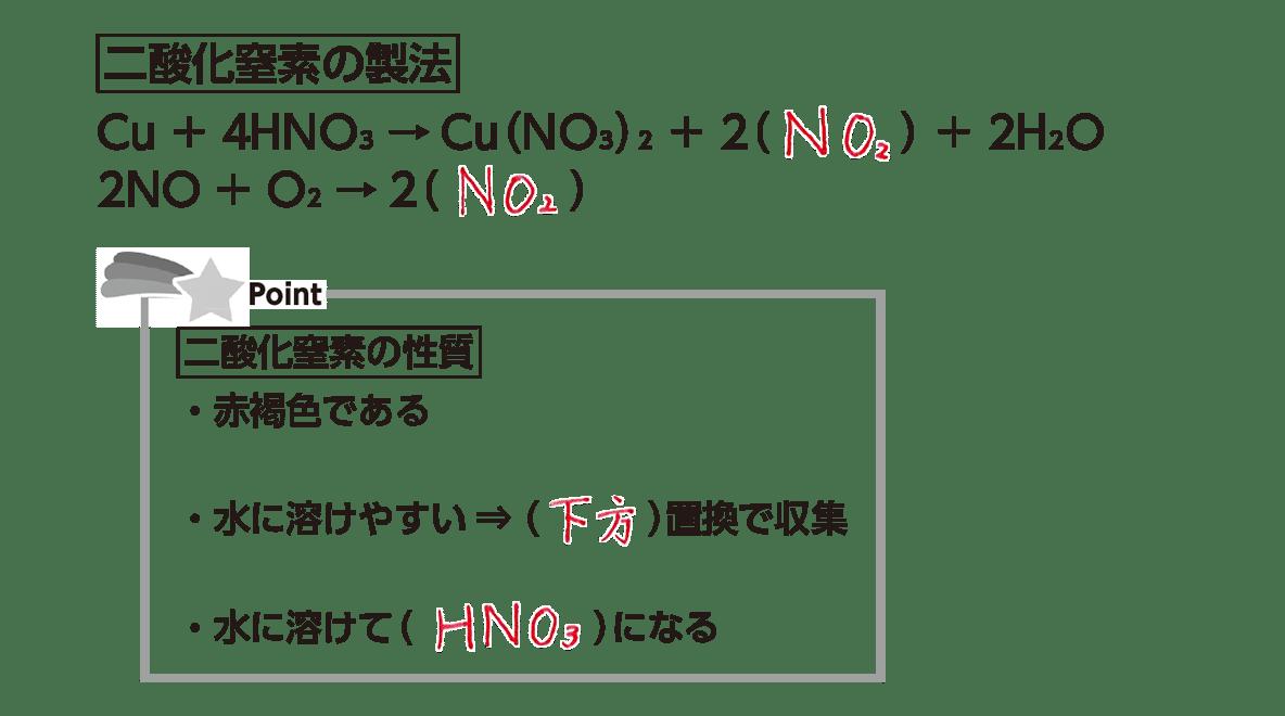 高校化学 無機物質12 ポイント2 答えあり
