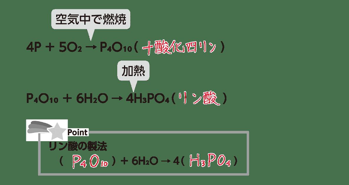 高校化学 無機物質16 ポイント2 答えあり