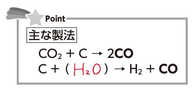 高校化学 無機物質17 ポイント1 答えあり