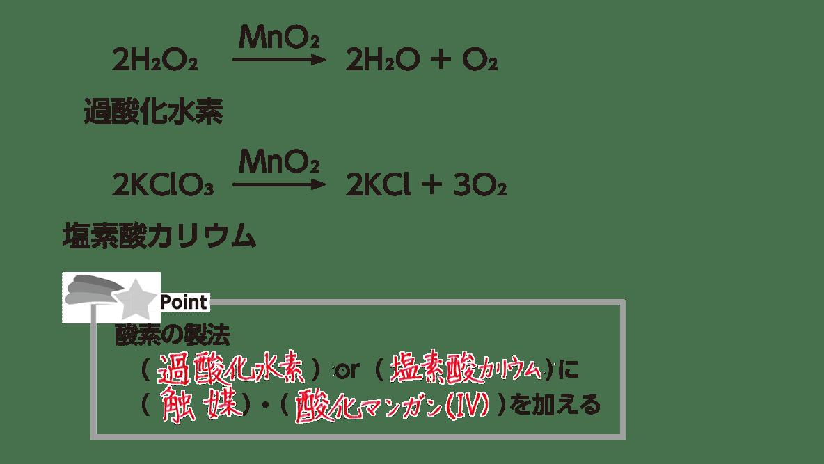 高校化学 無機物質6 ポイント1 答えあり