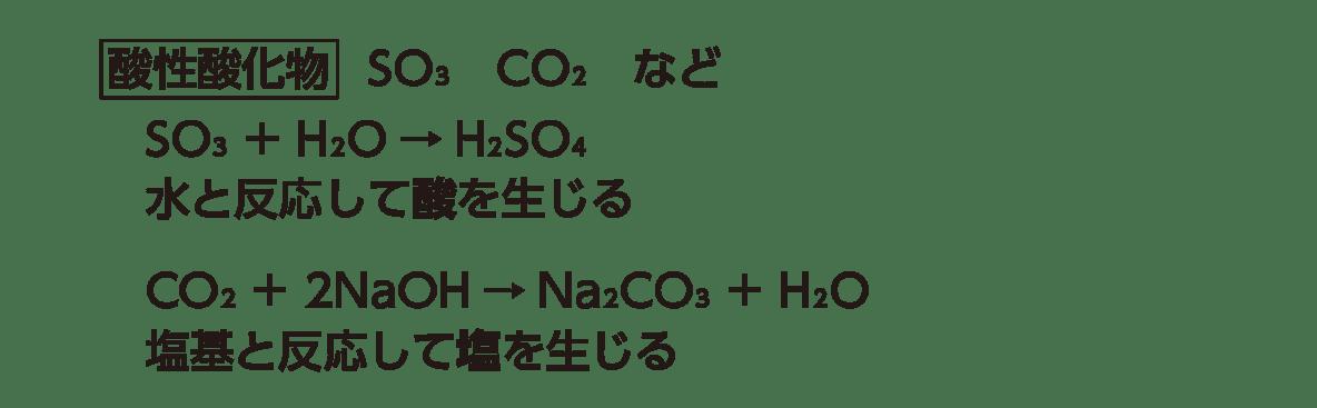 高校化学 無機物質7 ポイント1 「酸性酸化物」の5行のみ