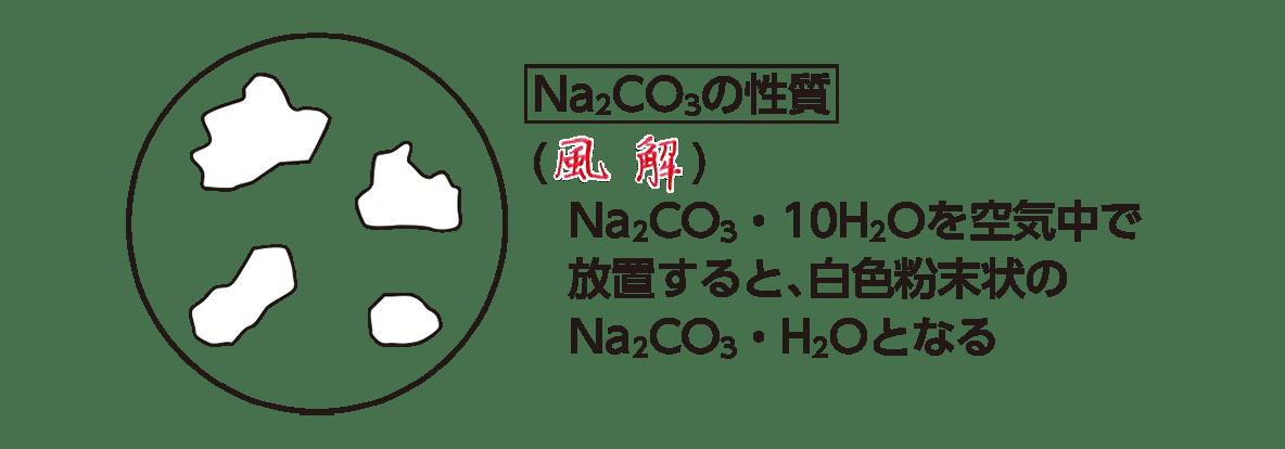 高校化学 無機物質21 ポイント1 「Na<sub>2</sub>CO<sub>3</sub>の性質」の5行 答えあり