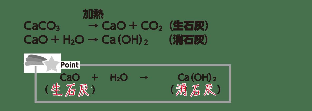高校化学 無機物質23 ポイント1 答えあり
