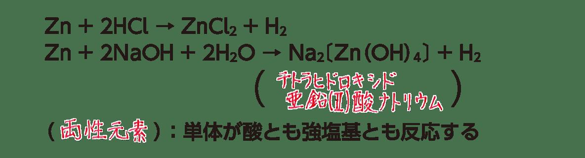 高校化学 無機物質27 ポイント1 答えあり