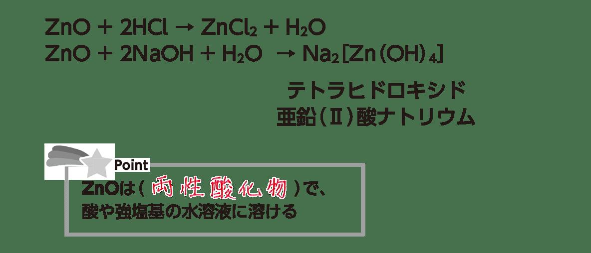 高校化学 無機物質27 ポイント2 答えあり