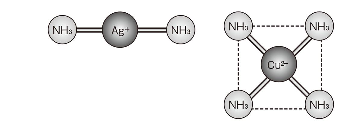 高校化学 無機物質34 ポイント1 答えなし