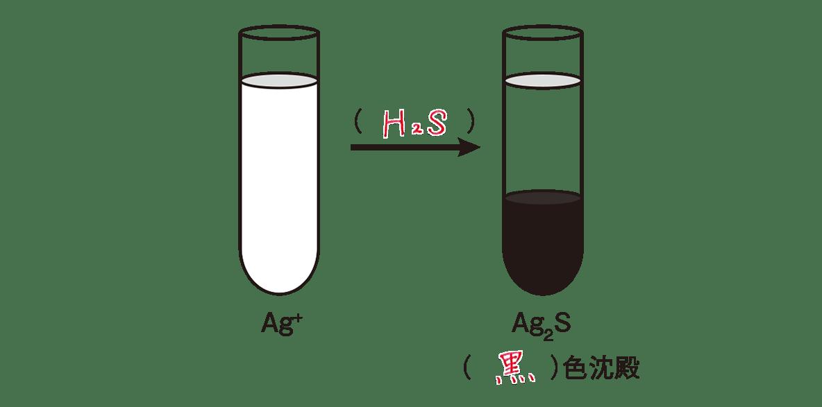 高校化学 無機物質44 ポイント2 答えあり