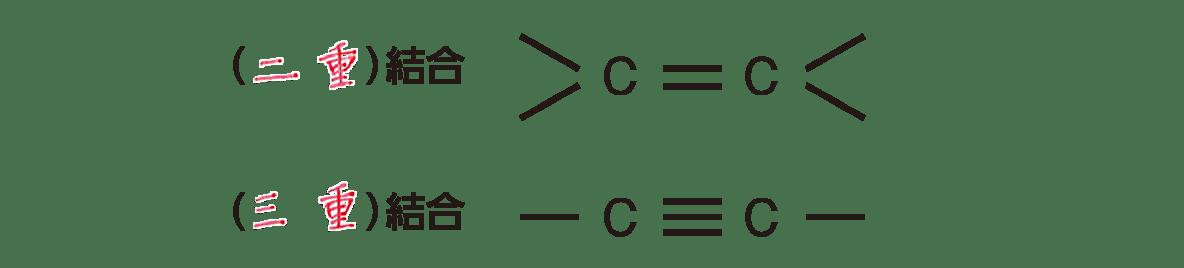 高校 化学 五章 1節ポイント2 二重結合と三重結合、答入る