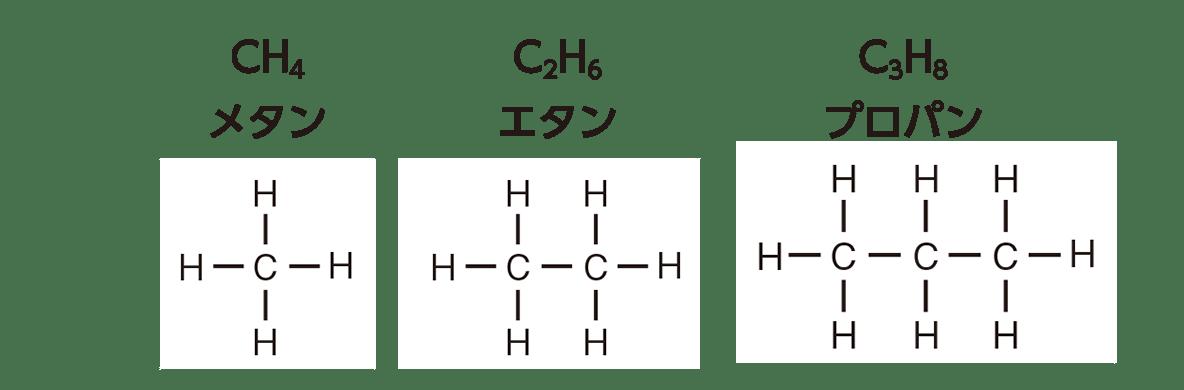 高校 化学 5章 2節 12 1 図のみ