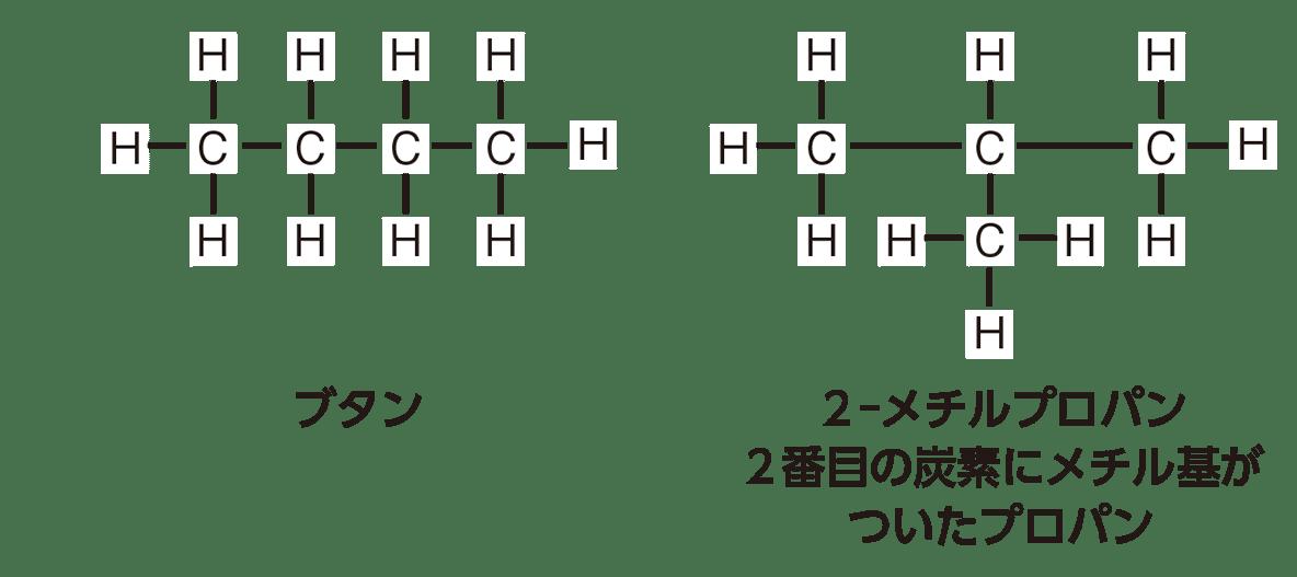 高校 化学 5章 2節 15 1 図のみ