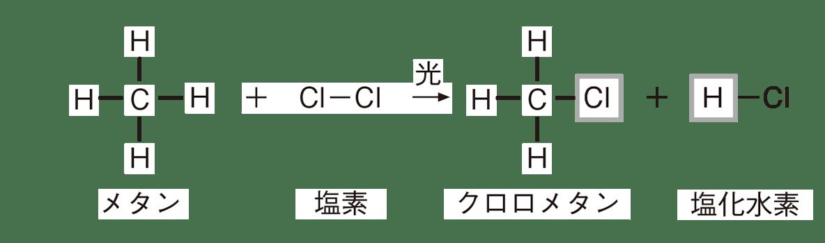 高校 化学 5章 2節 16 1図のみ