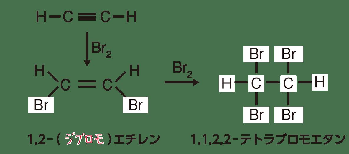 高校 化学 5章 2節 25 1 図のみ 答えあり