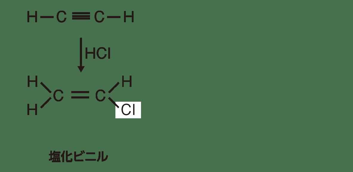 高校 化学 5章 2節 25 2 図の左のみ 右側の矢印は不用 答えあり