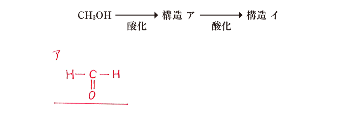 高校 化学 5章 3節 40 練習 アの答え