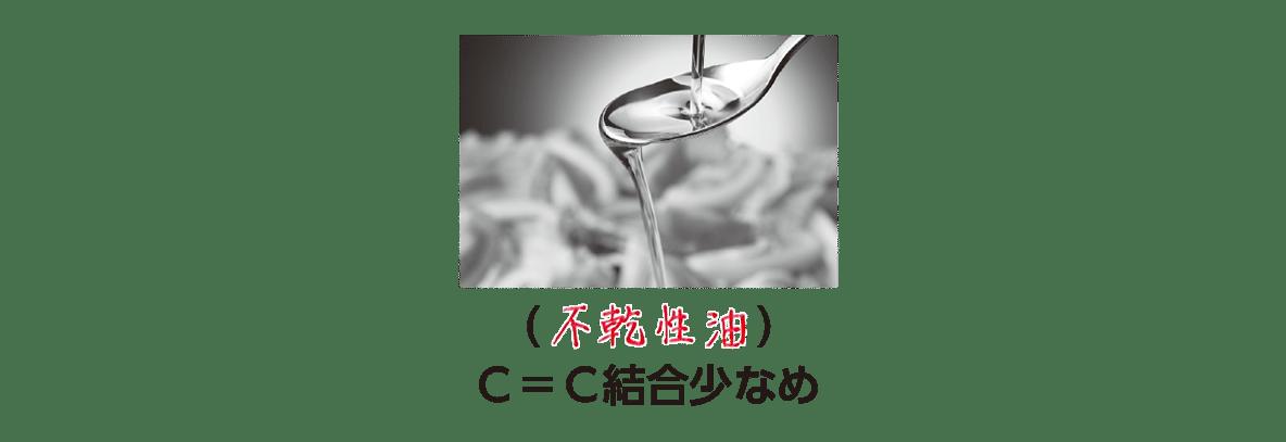 高校 化学 5章 3節 47 2 不乾性油の文字と写真