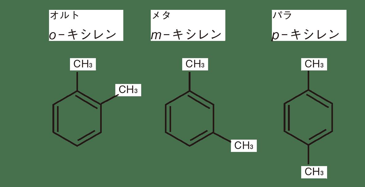 高校 化学 5章 4節 54 2