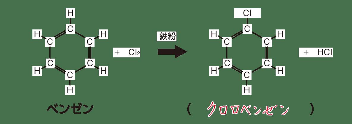高校 化学 5章 4節 55 2 図の上半分 答えあり