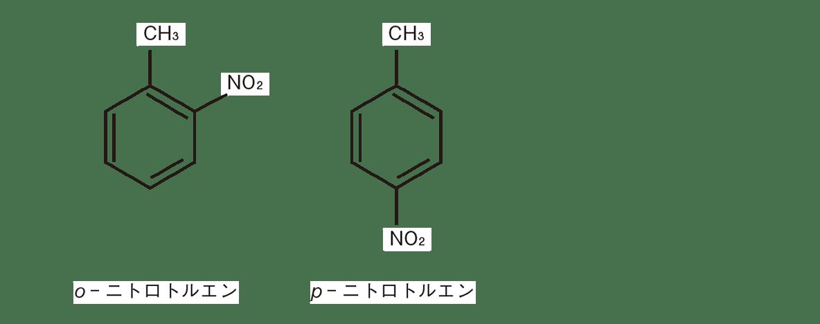 高校 化学 5章 4節 57 1 左と真ん中の図