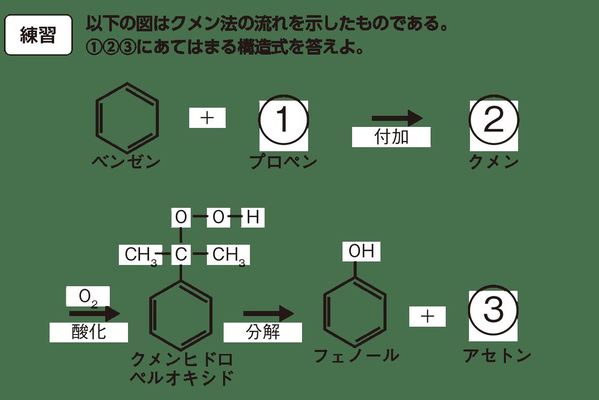 高校 化学 5章 4節 62 練習 答えなし