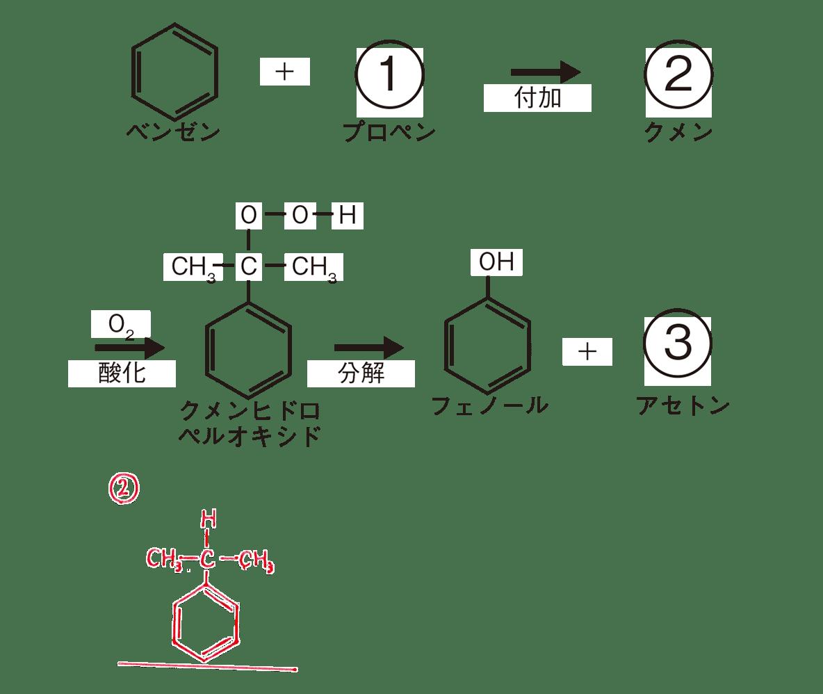 高校 化学 5章 4節 62 答え②
