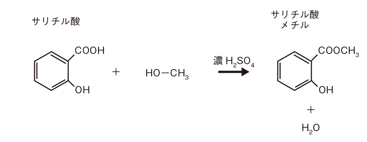 高校 化学 5章 4節 68 2 図のみ
