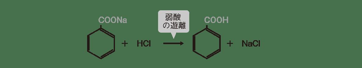 高校 化学 5章 4節 77 2 1つ目の反応