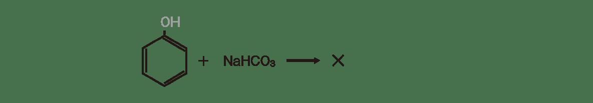 高校 化学 5章 4節 77 2 4つ目の反応