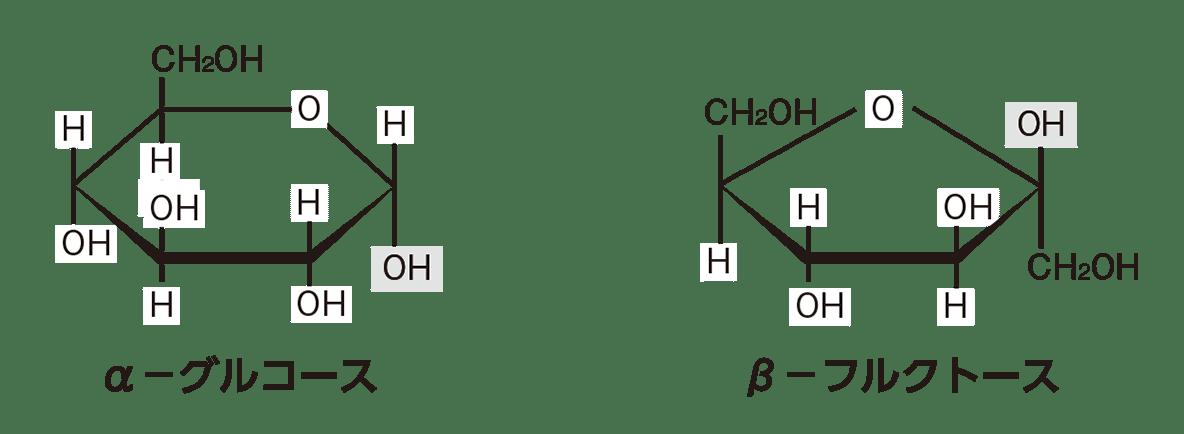 高校 化学 6章 2節 13 1 図の矢印より上のみ