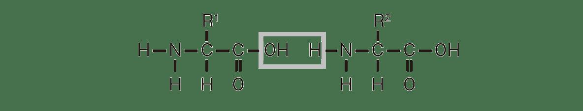 高校 化学 6章 2節 27 1 ポイント1の図の矢印より上のみ
