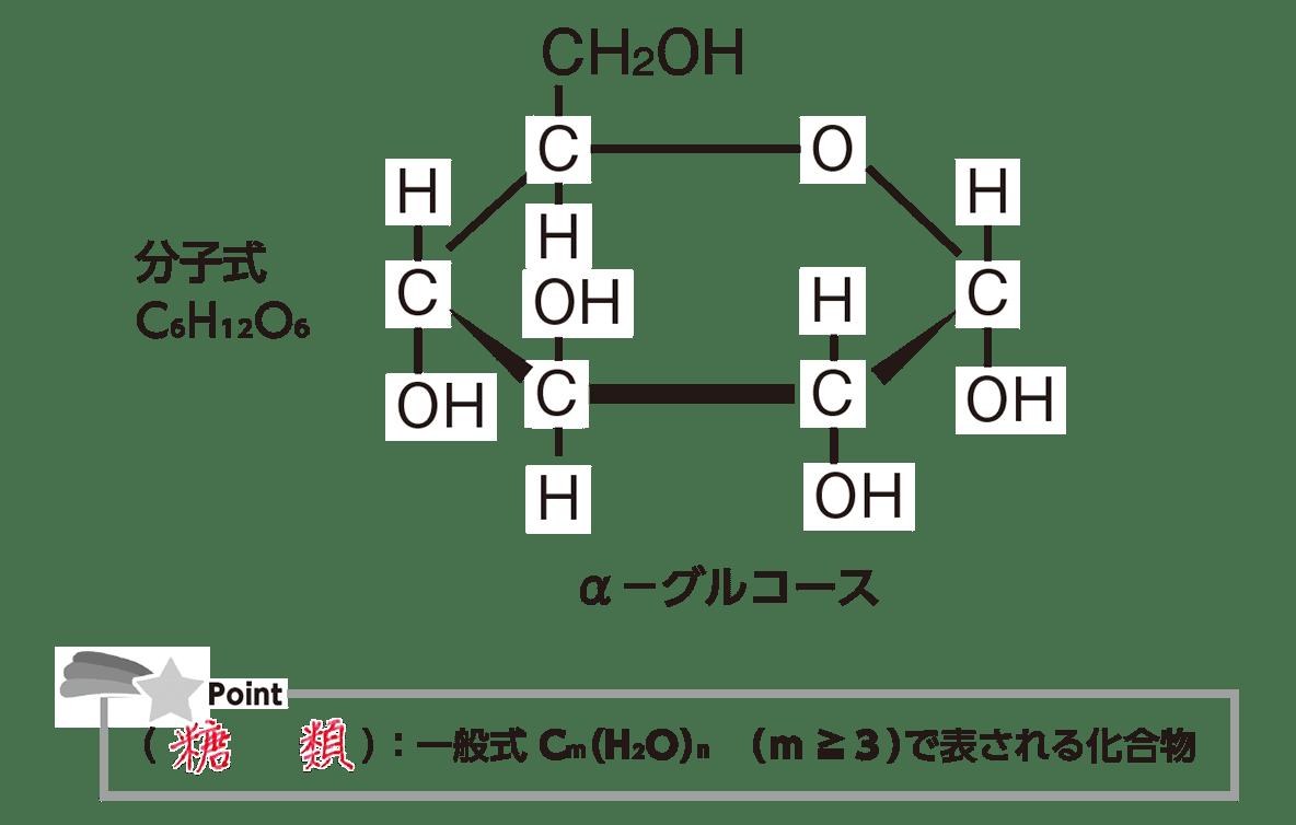 高校 化学 6章 2節 6 1 すべて、答えあり