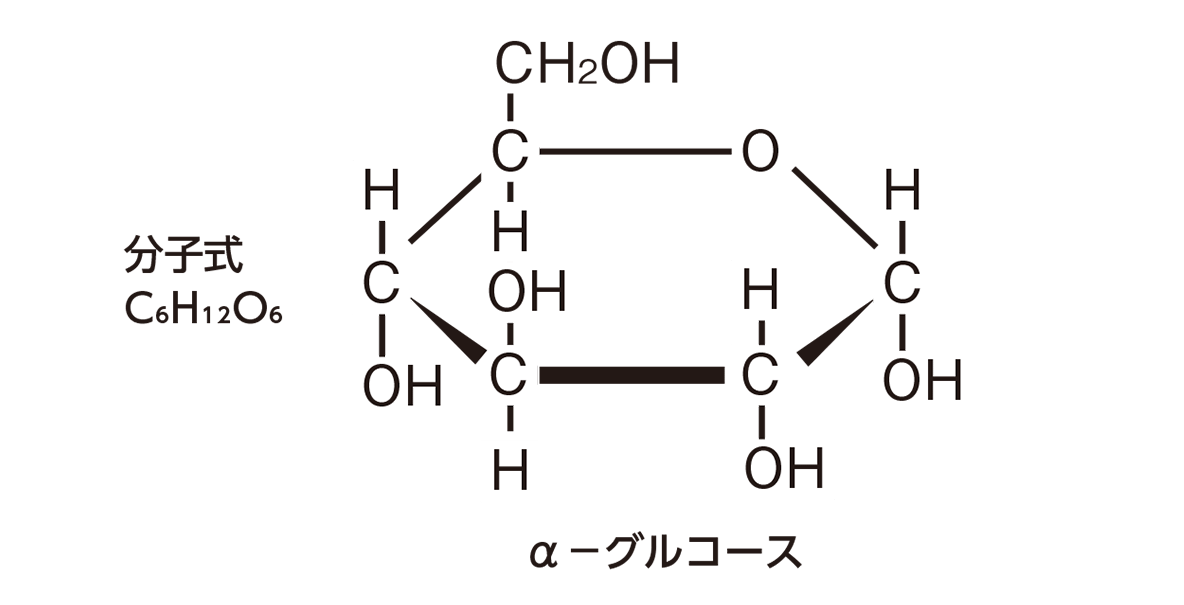 高校 化学 6章 2節 6 1 図のみ