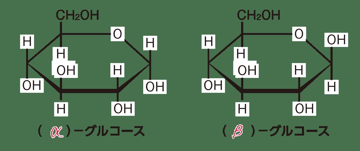 高校 化学 6章 2節 8 1 1つ前の授業の最初のチャプター「グルコースの構造」の図、答えあり