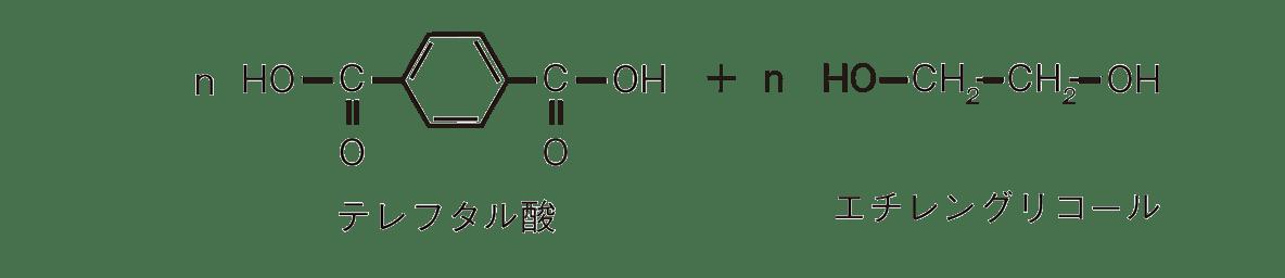 高校 化学 6章 3節 39 1 ポイント2の図の上段のみ
