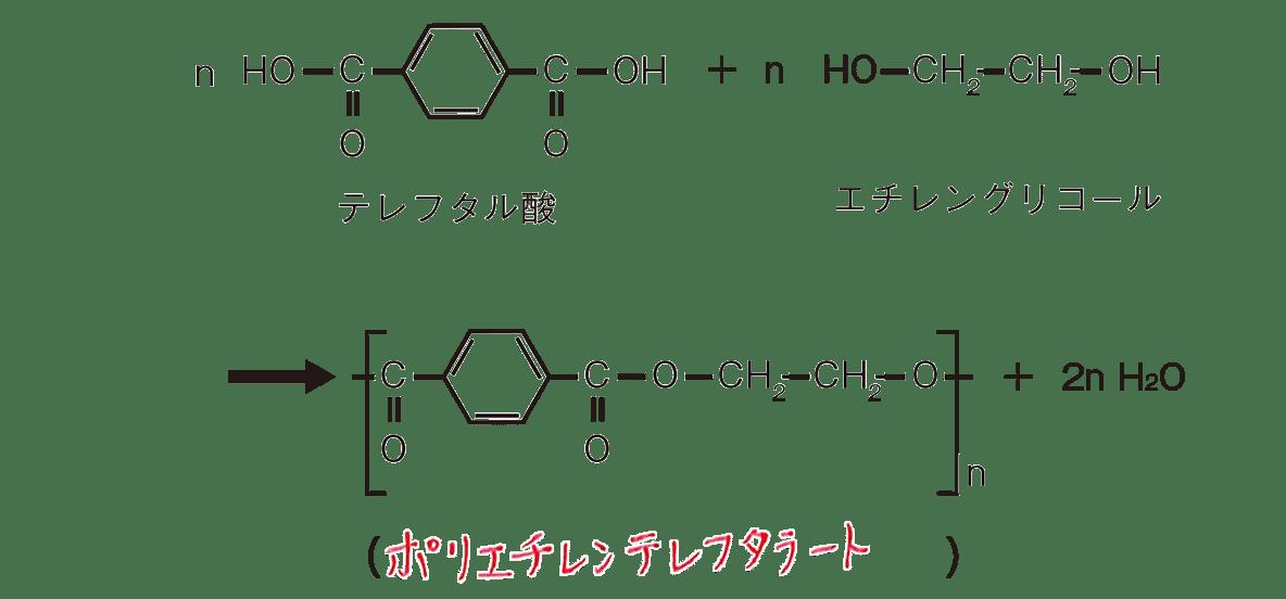 高校 化学 6章 3節 39 1 ポイント2の図すべて