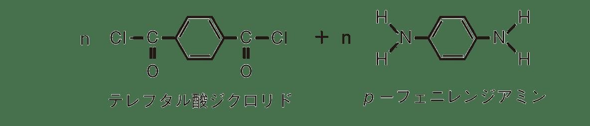 高校 化学 6章 3節 39 2 図の上段のみ
