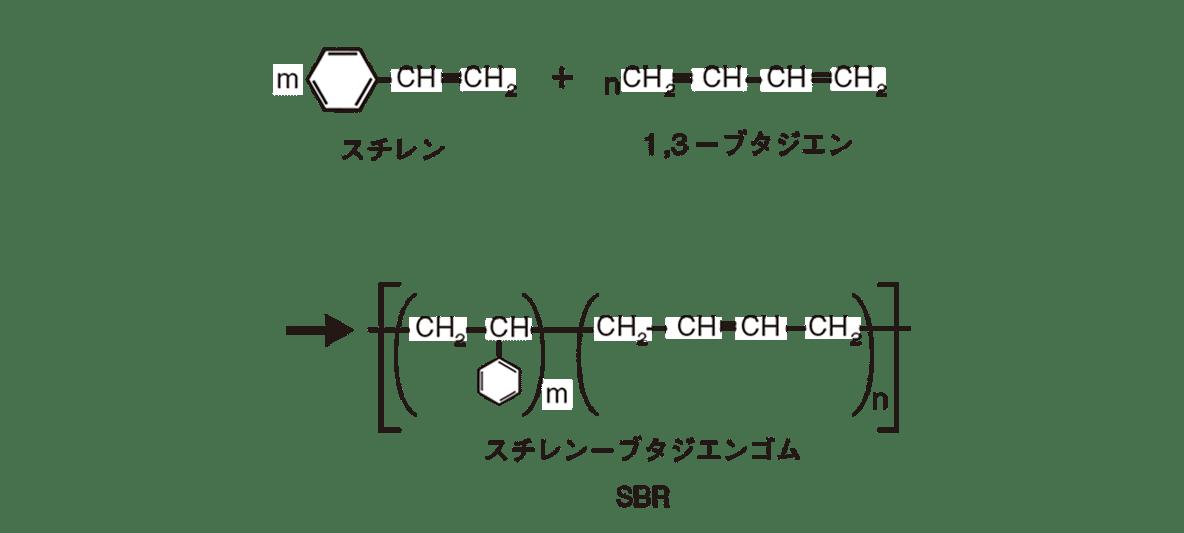 高校 化学 6章 3節 47 2 1・2段目