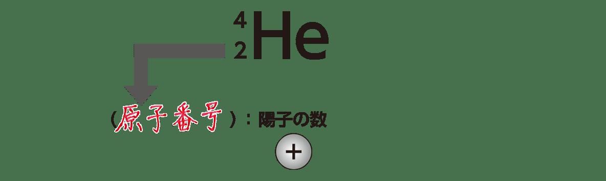 高校 理科 化学基礎16 ポイント2 「4」「2」「He」と下半分 答えあり