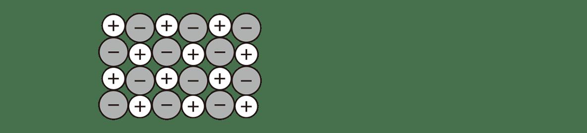 高校 理科 化学基礎29 上の図のみ(力と矢印もなし)