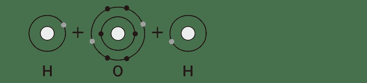 高校 理科 化学基礎 ポイント1 矢印の左側のみ、ポイントもなし