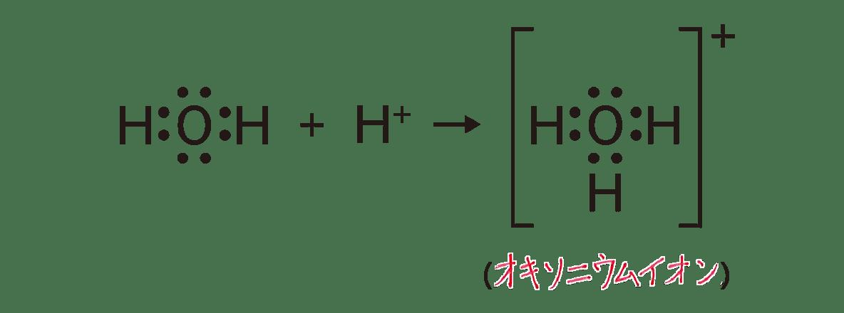 高校 理科 化学基礎37 ポイント1 下段の反応のみ 答えあり