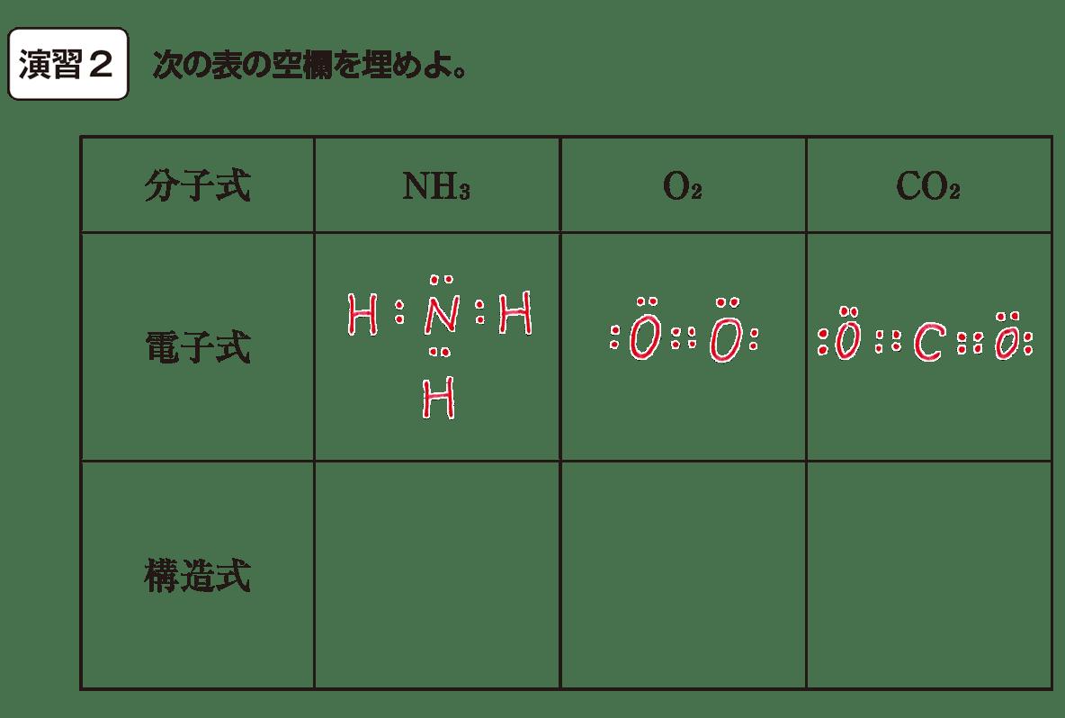 高校 理科 化学基礎38 演習2 電子式の列のみ答えあり